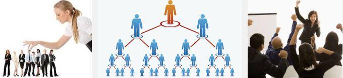 Como Trabalhar com Marketing de Rede Profissionalmente