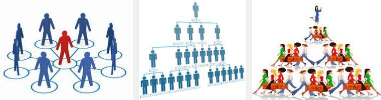Dicas de Como Recrutar em Marketing Multinível