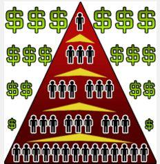 O que é Marketing de Rede e Piramides